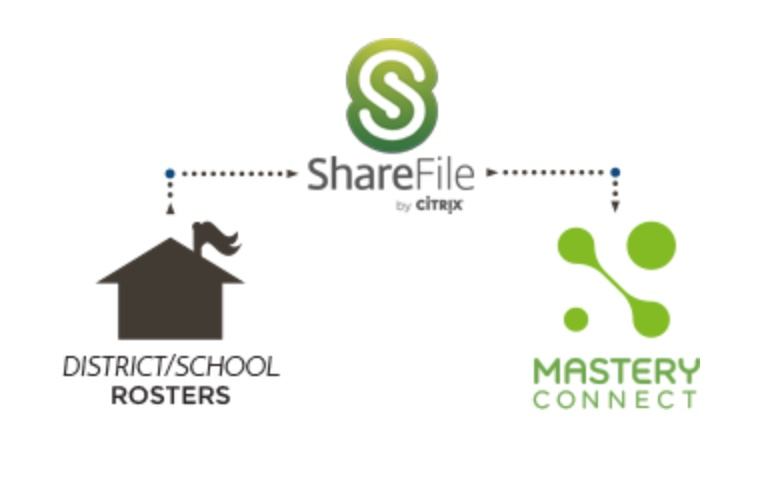 ShareFile Graphic copy